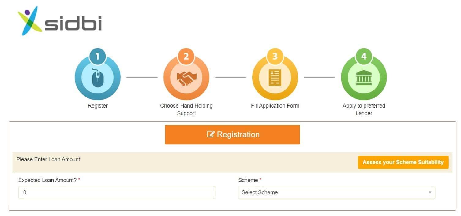 PM Mudra Yojana Online Registration Form