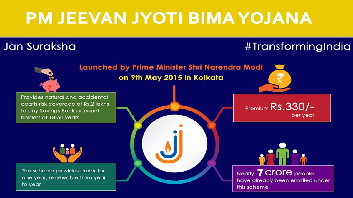 Pradhan Mantri Jeevan Jyoti Bima Yojana Apply Form