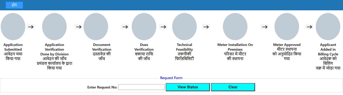 Har Ghar Bijli Yojana Application Status