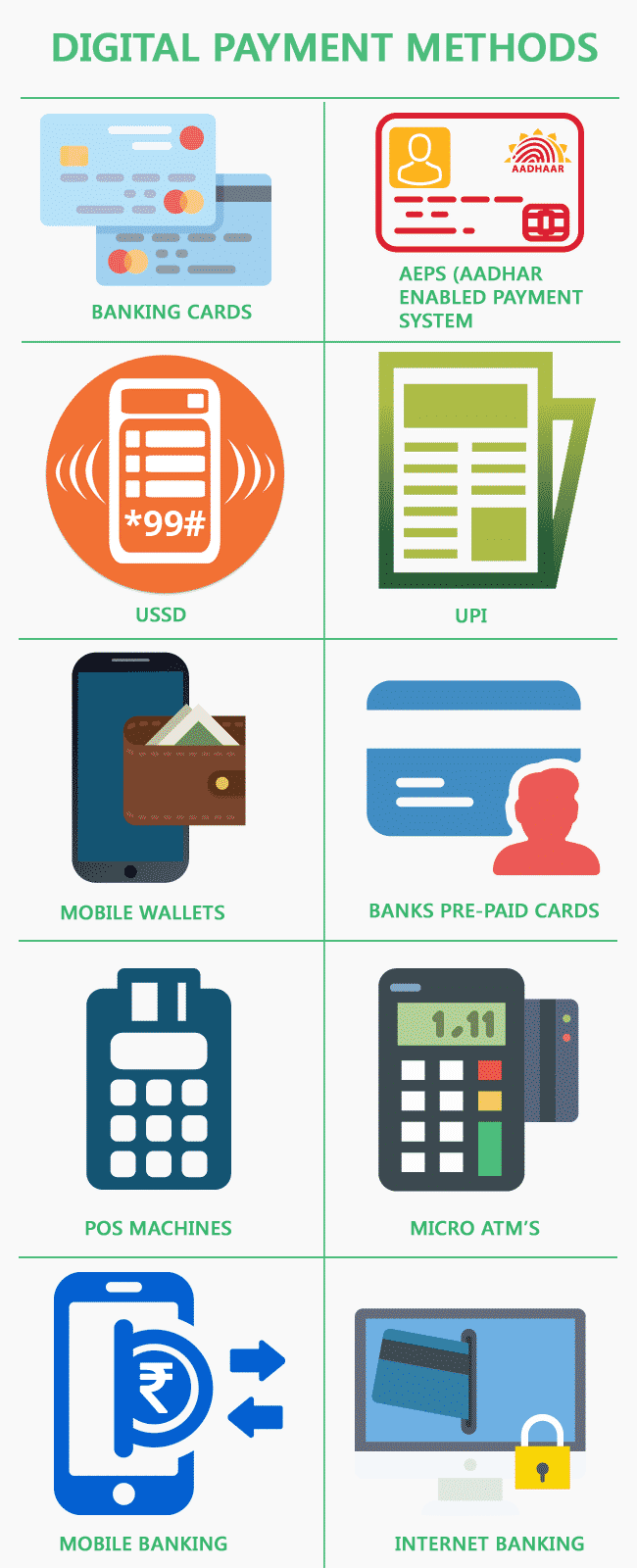 digital payment methods