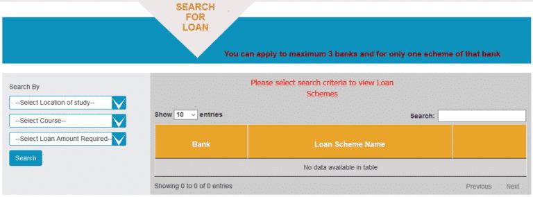 Vidya Lakshmi Portal Loan Scheme