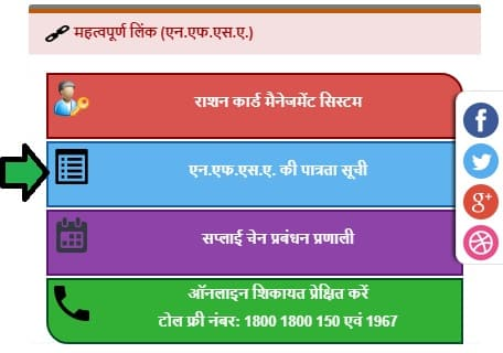 Check New List Ration Card UP