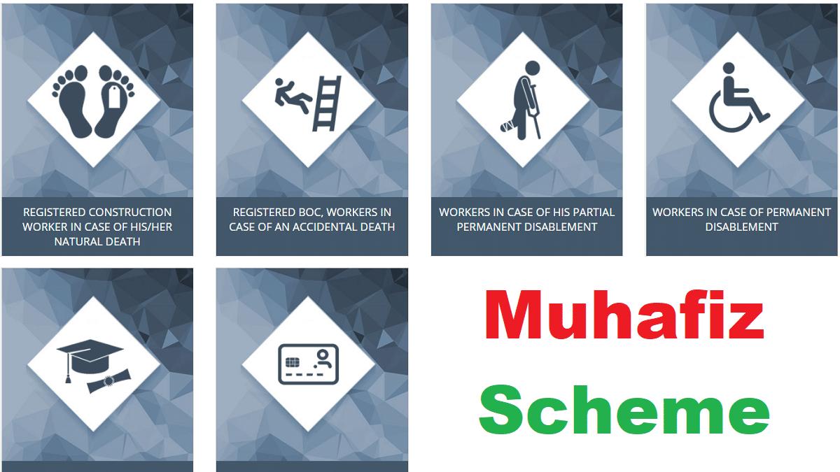 Jammu Kashmir Muhafiz Scheme Apply