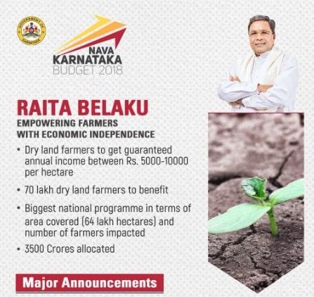 Karnataka Budget 2018-19 Farmers