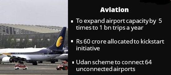 List Schemes Initiatives Union Budget 2018-19 Central Govt Airways