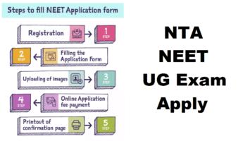 NTA NEET UG Online Application Registration Exam Date