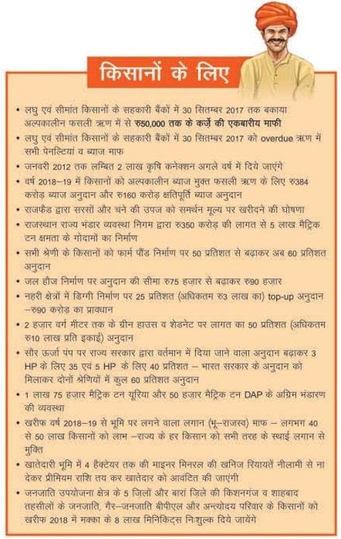 Rajasthan Budget 2018-19 Schemes Farmers