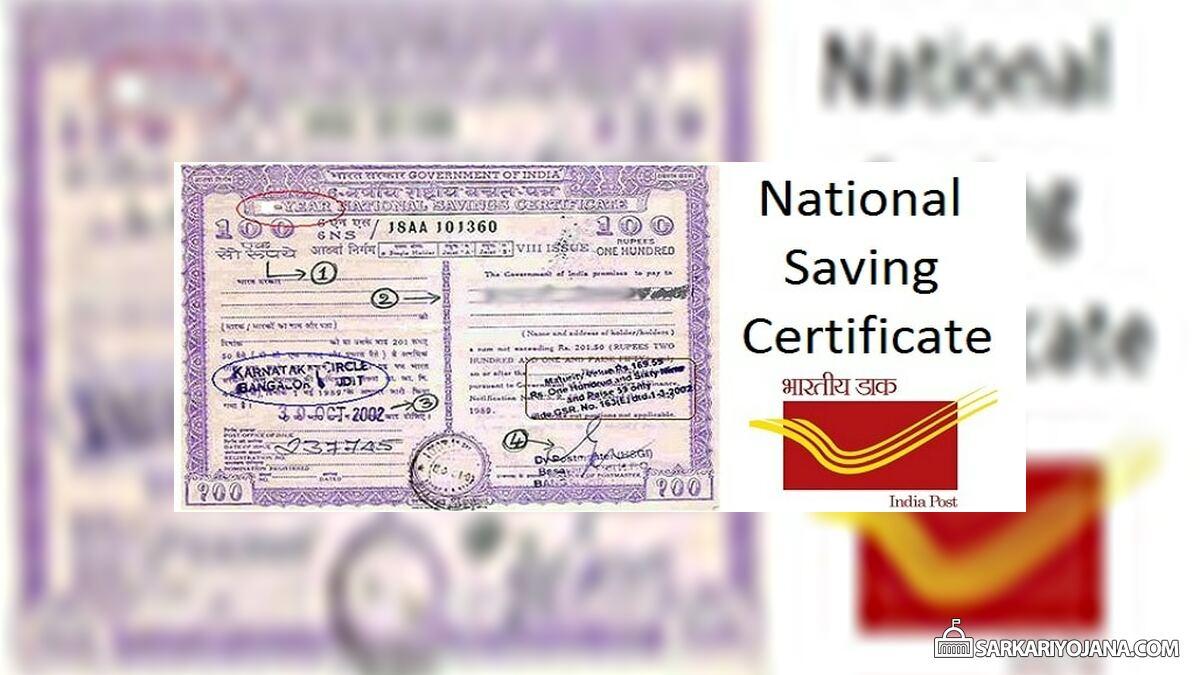 National Saving Certificate Calculator / Interest Rate – NSC Post Office Savings Scheme