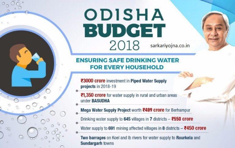 Odisha Budget 2018-19 Drinking Water Schemes