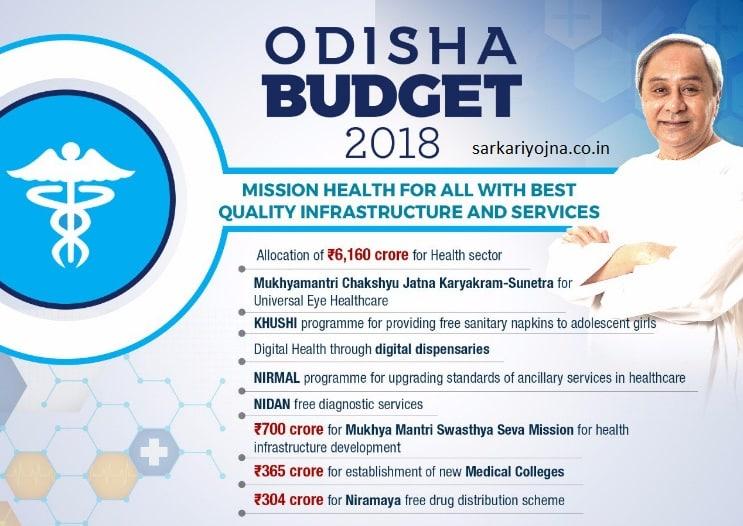 Odisha Budget 2018-19 Health Schemes