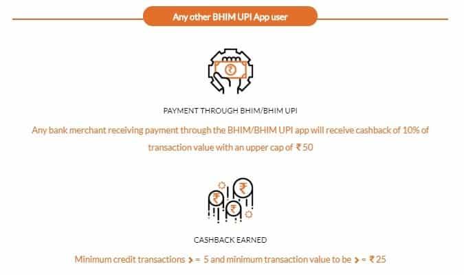 Bhim Scheme Cashback Merchants