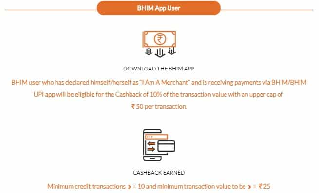 Merchant Cashback Bhim App Users