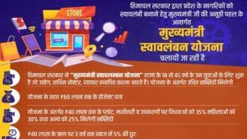 HP Mukhya Mantri Swavalamban Yojana Registration Login