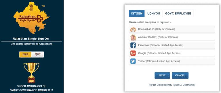 Rajasthan SSO ID Online Registration Citizens