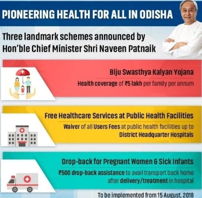 Biju Swasthya Kalyan Yojana Launch
