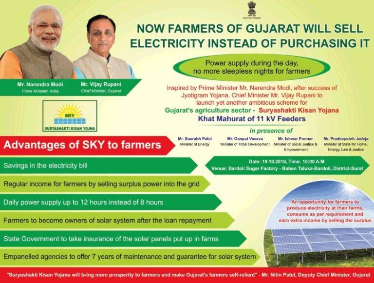Suryashakti Kisan Yojana SKY Gujarat