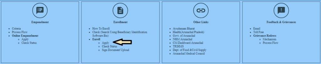 CM Arogya Arunachal Yojana Registration