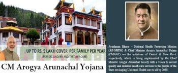 CMAAY Apply Online CM's Arogya Arunachal Yojana