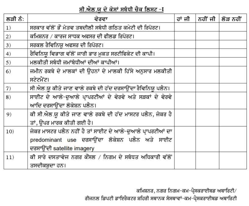 Checklist CLU Punjab E-Naksha Portal