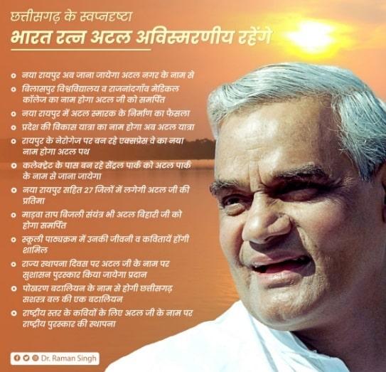 Chhattisgarh Cabinet Atal Bihari Vajpayee