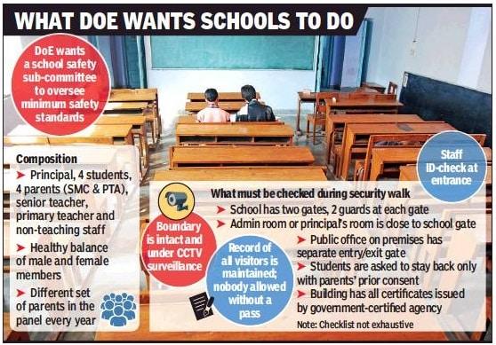 Delhi Schools Student Safety Guidelines
