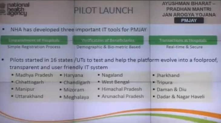 PM Jan Arogya Yojana Pilot Launch