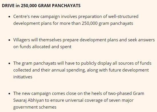 Sabki Yojana Sabka Vikas Campaign Gram Panchayats
