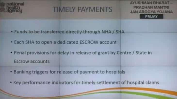 Timely Payments Ayushman Bharat Pradhan Mantri Jan Arogya Yojana