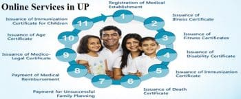 Uttar Pradesh Age Certificate Online Application Form UP Health