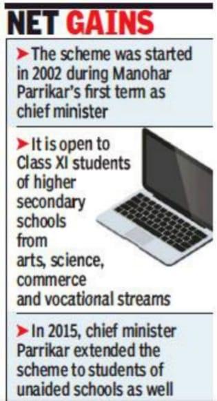 Goa Revised Free Laptop Scheme 2018-19