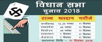 Assembly Election Dates Schedule MP Rajasthan Chhattisgarh Telangana
