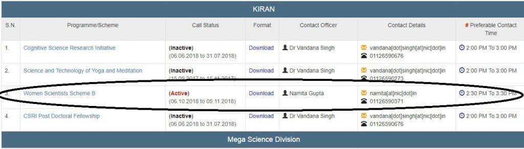 DST Kiran Registration WOS-B Scheme