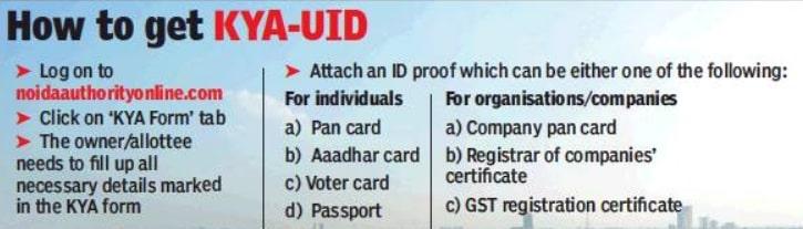 Noida Online Property Registration for All Owners - Get KYA-UID