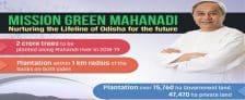 Odisha Green Mahanadi Mission
