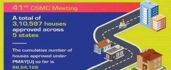 CSMC 41st Meeting Pradhan Mantri Awas Yojana Urban