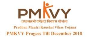 प्रधानमंत्री कौशल विकास योजना (PMKVY) प्रशिक्षण संस्थानों / ट्रेनिंग सेंटर की सूची 2020