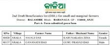 Odisha Kalia Yojana 2nd Beneficiaries Green List Download