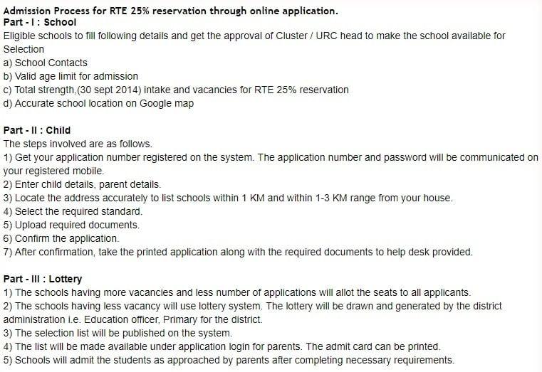 RTE Maharashtra 2019-20 Admission Process
