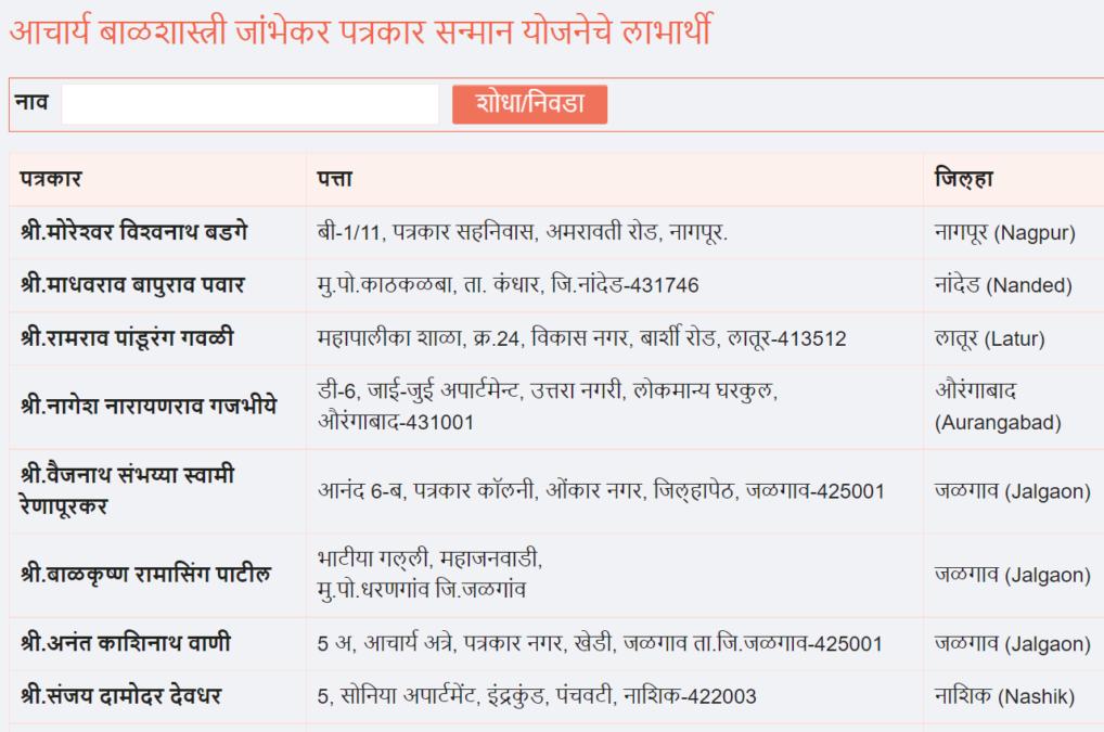 Acharya Balshastri Jambhekar Sanman Yojana List Beneficiaries