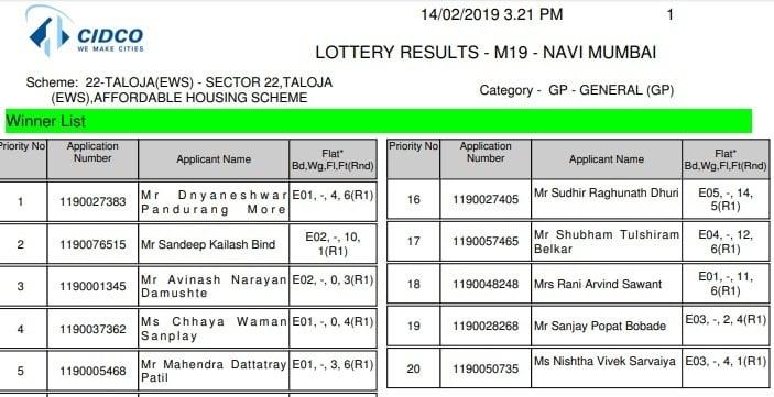 CIDCO Lottery Winner List Download
