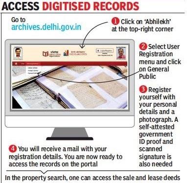 Delhi E-Abhilekh Land Records Online Registration