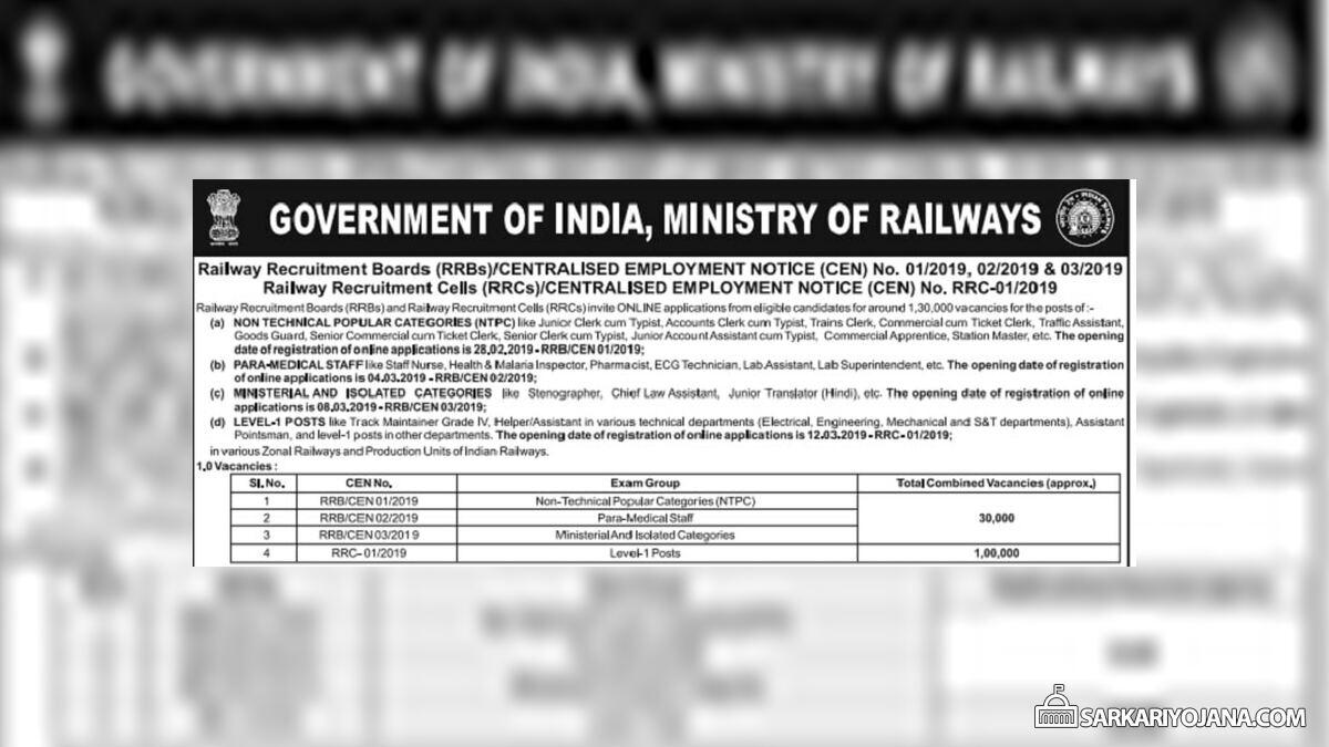 Latest Jobs in Railway Apply Online 130000 Vacancies