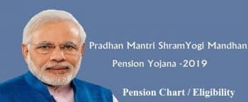 PM Shram Yogi Maandhan PMSYM Pension Chart Eligibility