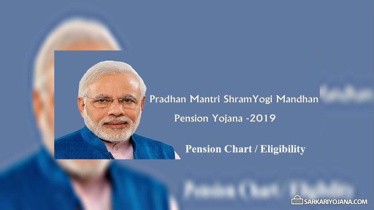 PM Shram Yogi Maandhan (PMSYM) Scheme Pension Chart / Eligibility & Details