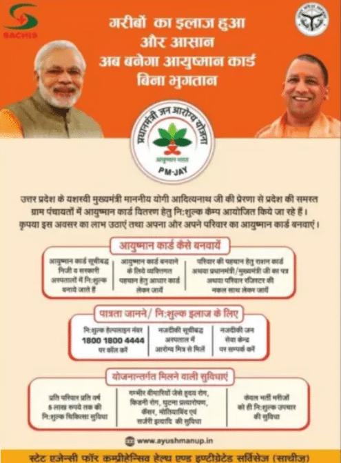 Ayushman Card Apply Uttar Pradesh
