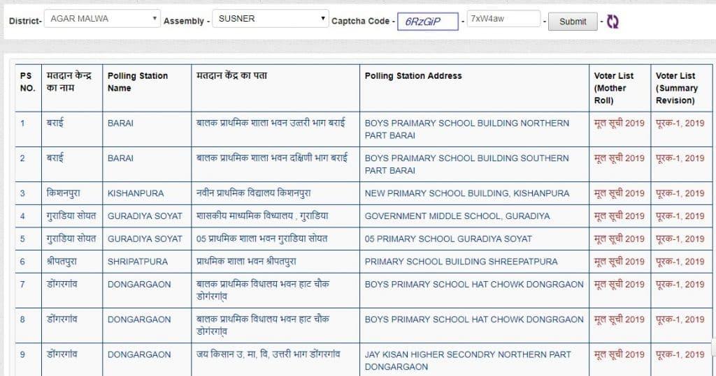 MP Voter List 2019 Download