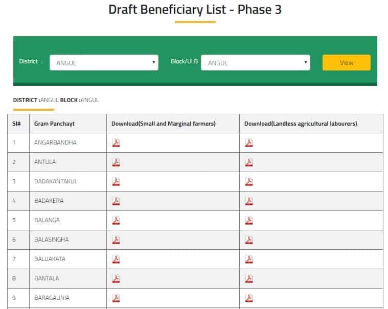 Odisha Kalia Yojana 3rd Phase Beneficiary List District Wise