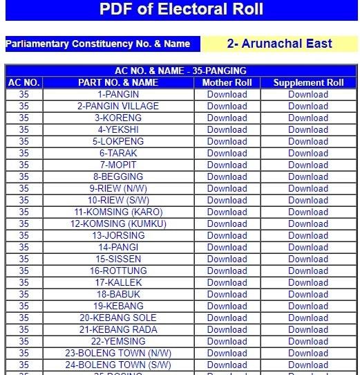 Arunchal Pradesh Voter List 2018-19