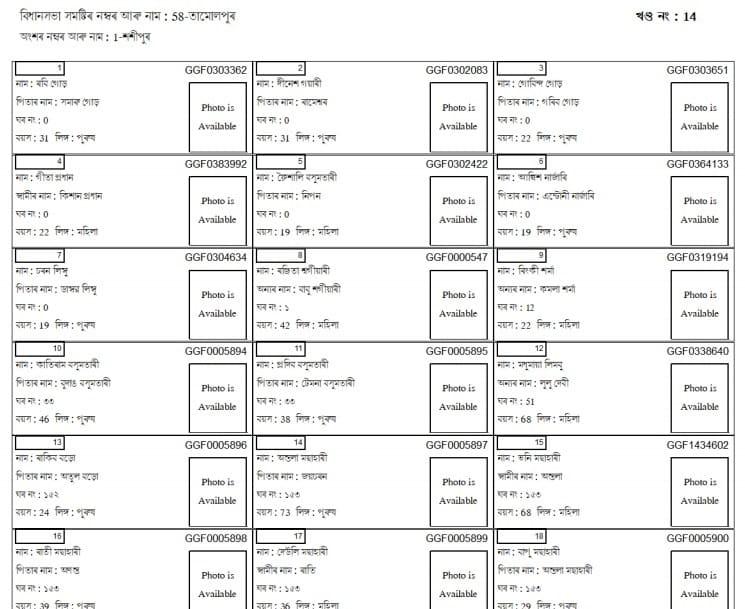 Assam Voters List 2019 Download PDF