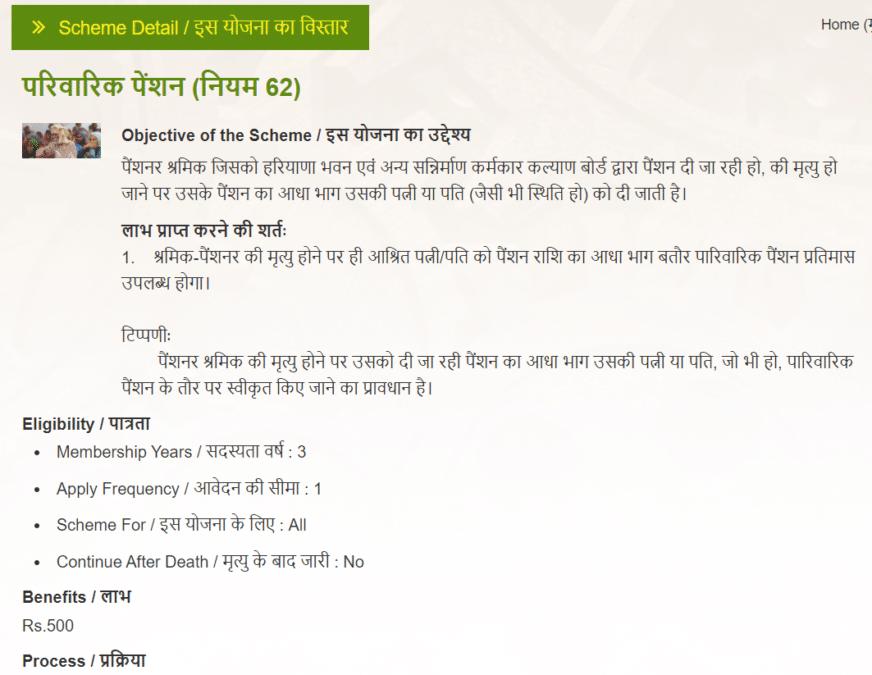 Haryana BOCW Board Family Pension Scheme Labourers